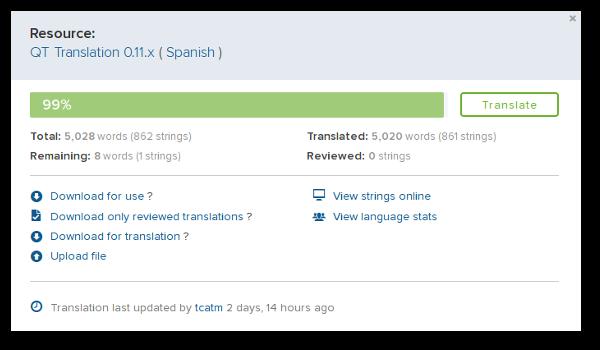 Translations - Contribute to Bitcoin Core